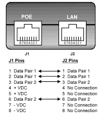 cat5e poe wiring diagram cat5e image wiring diagram cat5 poe wiring diagram wiring diagram schematics baudetails info on cat5e poe wiring diagram