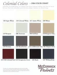 Pin By Karyn Miller On Painting Tips Exterior House Colors