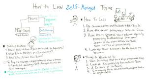 self managed teams how to lead self managed teams