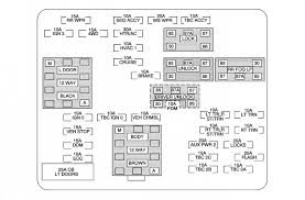 2013 tahoe fuse box wiring diagram site 2013 tahoe fuse box schematics wiring diagram 2005 chevy tahoe fuse box diagram 2012 silverado fuse
