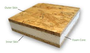 structural insulated panels. Interesting Structural SIP 3 Throughout Structural Insulated Panels I