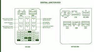 similiar 2000 windstar fuse box diagram keywords windstar fuse box diagram as well 2008 ford f 250 fuse box diagram
