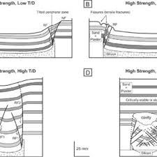 caldera diagram figure 528 wiring diagram essig caldera diagram figure 528 wiring diagrams source caldera diagram figure 528