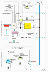furnace blower motor wiring diagram ac fair ansis me furnace fan center wiring diagram at Furnace Fan Wiring Diagram