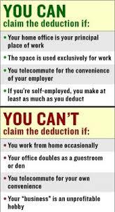 Home tax write off
