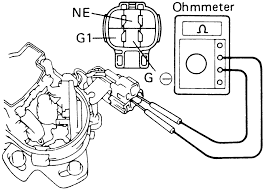 repair guides distributor ignition system diagnosis and testing fig