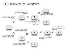 Pert Chart Powerpoint Template 3 Pert Chart Powerpoint