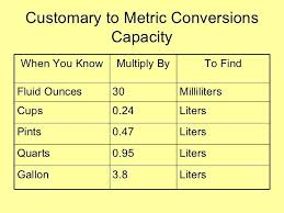 units of measurement conversion chart pdf grade 6 math us customary units liquid volume conversion chart pdf