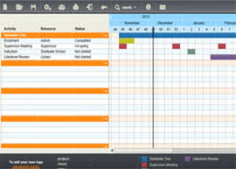 Free Gantt Chart Software Free Gantt Chart Software Icon Mind Map Software