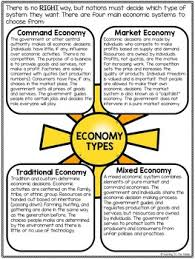 Economy Types Tutorial Command Market Mixed Traditional Worksheets Chart