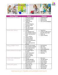 The Best Chore Chart For Sensory Sensitive Kids Integrated