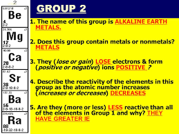 IIIIII SMB, Periodic Table Notes The Periodic Table- Topic 5 Click ...