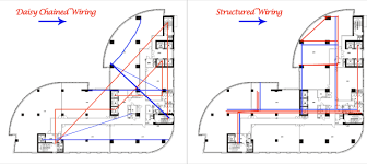 cat5 home network wiring diagram images wiring work cabling toronto wiring harness wiring diagram