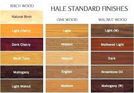 types of timber for furniture. Types Of Wood For Furniture Making Best  Breathtaking . Timber