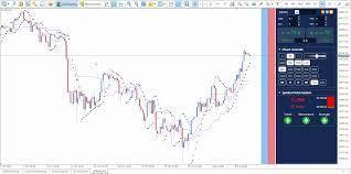 Dow Jones CFD Index Verhandelen ...
