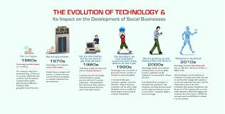 technology announcements from the white house conference on aging infographic evolution of technology2