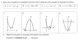 quadratic functions and their graphs worksheet