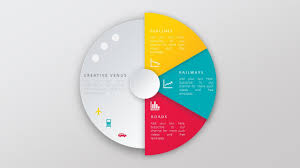 Create Free Pie Chart Create Super Impressive Vector Like Pie Chart In Microsoft Office Powerpoint Ppt