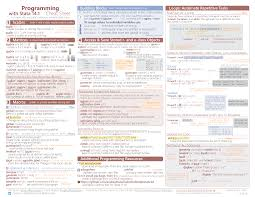 Cheat Sheet Worksheets For All Download And Share Worksheets