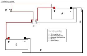 dual battery wiring diagram & blue sea add a battery install the 3 battery boat wiring diagram at Marine Dual Battery Wiring Diagram