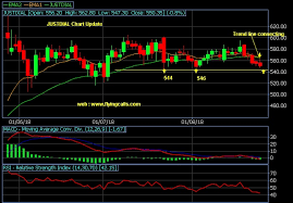 Just Dial Chart Justdial Chart Update