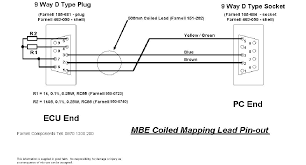db9 wiring diagram wiring diagram db9 to usb converter wiring diagram car schematic