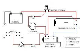 club car starter generator wiring diagram wiring diagram engineering club car starter generator wiring diagram
