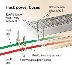 ho scale train wiring diagrams wiring diagram ho scale gauge wiring wiring diagram schematic ho scale gauge wiring browse data wiring diagram ho