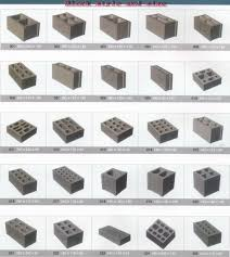 Design Hollow Blocks Us 4800 0 Qtj4 26 Hollow Blocks Insulated On Aliexpress Com Alibaba Group