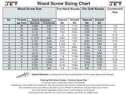 Pilot Hole For Wood Screws What Size Pilot Hole For 8 Wood