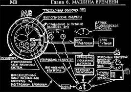 time machine diagramchernobrov time machine diagram
