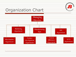 Target Corporation Hierarchy Chart Target Corporation Organizational Chart Related Keywords