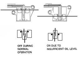 honda engines gx35 mini 4 stroke engine features, specs, and Honda G300 Wiring Diagram Honda G300 Wiring Diagram #32 honda g300 wiring diagram