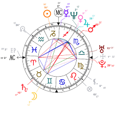 Astrology And Natal Chart Of Jeremy Renner Born On 1971 01 07