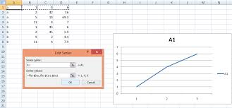 Best Excel Tutorial Chart From Csv