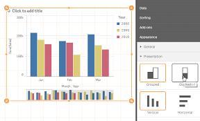 How To Create Stack Bar Chart In Qlik Sense Qlik Community