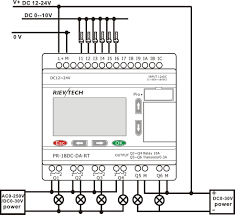 typical circuit diagram of star delta starter   plc  plc ladder  plc besides Wiring Diagram Of Star delta Motor Starter Refrence Typical Circuit likewise Allen Bradley Motor Starter Wiring Diagram Elegant 83 Best Plc likewise Collection Typical Plc Wiring Diagram Fresh Guide And Coachedby Me likewise Solved  Design A PLC Program And Prepare A Typical I O Con moreover Wiring Diagram Plc Wiring Diagram Place Diverter Hydraulic   Wiring likewise Typical Plc Wiring Diagram Fresh Control Panels S le Drawings Es furthermore Dol Starter Diagram Three Phase Understanding Motor Control Circuits moreover Wiring Diagram With Plc Save Wiring Diagram Plc Inspiration Typical also Wiring Diagram For Electrical Control Panel Inspirationa Typical Plc further Wiring Diagram With Plc Best P On Typical Plc Wiring Diagram Fresh. on typical plc wiring diagram