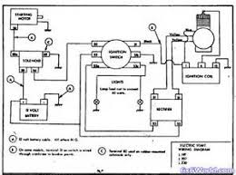 kohler generator wiring schematics images sel generator wiring kohler wiring diagram manual kohler