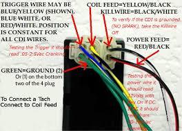 5 pin cdi wiring diagram cdi wiring diagram atv \u2022 sharedw org Wiring Harness For 49cc Gy6 Scooter wiring diagram for 150cc scooter wiring diagram for 150cc gy6 5 pin cdi wiring diagram 150cc GY6 Wiring Harness Diagram