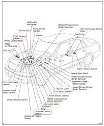 1999 Chevy Malibu Suspension Diagram