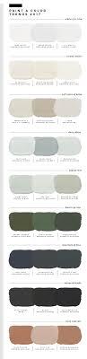 Best 25+ Popular paint colors ideas on Pinterest | Paint walls ...
