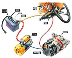 Charging Battery Light Troubleshooting The Ignition Warning Light How A Car Works