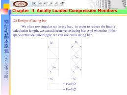 Design Of Lacing And Battens