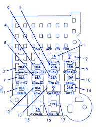 chevrolet blazer 4300 1993 fuse box block circuit breaker diagram chevrolet blazer 4300 1993 fuse box block circuit breaker diagram