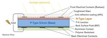 photovoltaic cell circuit diagram solar photovoltaic panels wiring diagram of a solar panel wiring diagram local photovoltaic cell circuit diagram solar photovoltaic panels