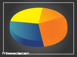 Svg 3d Pie Chart 3d Pie Chart Free Vector Graphic Art Free Download Found