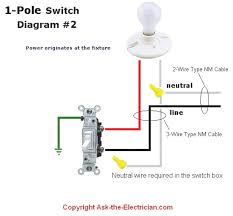 ceiling fan wiring diagram single switch tearing light carlplant how to wire a single pole switch with outlet at Single Switch Wiring