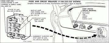 1967 mustang fuse wiring diagram wiring diagrams 1967 ford mustang fuse box data diagram schematic 1967 mustang fuse wiring diagram