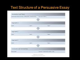 the art of persuasive writing ppt video online  text structure of a persuasive essay