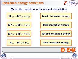3 ionization energy definitions